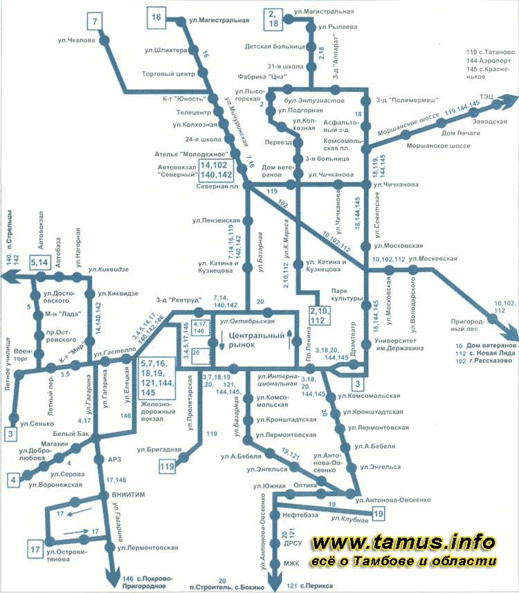 Маршруты автобусов (jpg-файл)